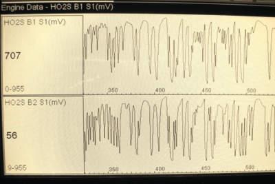Air Fuel Ratio Datastream