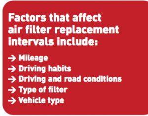 Factors that affect air filter replacement intervals include: > Mileage > Driving habits > Driving and road conditions > Type of filter > Vehicle type