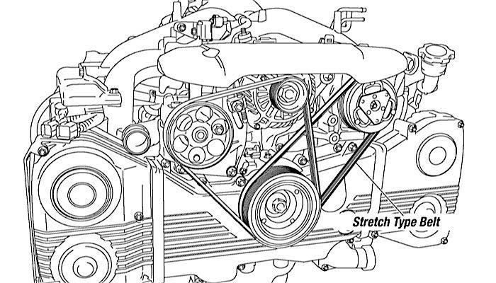 Subaru 2.5L Stretch Belt ReplacementImport Car Magazine
