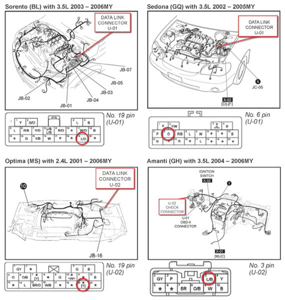 Tech Tip: Kia Has Intermittent MIL On with No Fault Code StoredImport Car Magazine