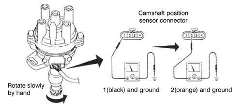 Tech Tip: Nissan Optical Distributor Test